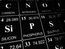 Phosphorus on the periodic table of the elements. Phosphorus  on the periodic table of the elements royalty free stock photo