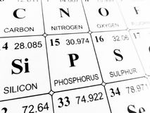 Phosphorus on the periodic table of the elements royalty free stock photos