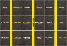 Photo collage of antonym concepts written over tarmac Royalty Free Stock Photos