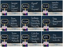 Photo collage of business acronyms written with chalk on wooden mini blackboard labels Royalty Free Stock Images