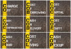 Photo collage of Business Acronyms. Written over road marking yellow paint line Stock Photos