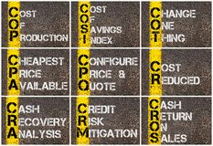 Photo collage of Business Acronyms. Written over road marking yellow paint line Stock Photography