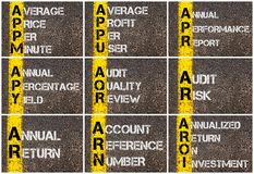 Photo collage of Business Acronyms Royalty Free Stock Image