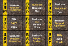 Photo collage of business acronyms. Written over road marking yellow paint line. BRM, BRP, BRS, BSE, BSL, BSO, BSP, BSS, BST Stock Image