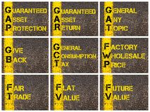 Photo collage of business acronyms. Written over road marking yellow paint line. GAP, GAR, GAT, GB, GCT, FWP, FT, FV Royalty Free Stock Photo