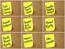 Photo collage of Business and Marketing notes written on yellow paper post-it Stock Photography