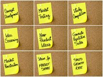 Photo collage of Business and Marketing notes written on yellow paper post-it Stock Image