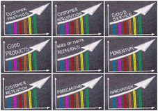 Photo collage of various business messages written over colorful graph and rising arrow