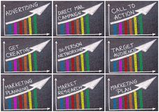 Photo collage of various business messages written over colorful graph and rising arrow Stock Images