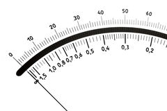 Photo of the scale measuring device Royalty Free Stock Images
