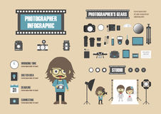 Photographer. Infographic, set of tool icon, retro style Royalty Free Stock Photography