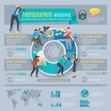 Photographer Infographics Set Stock Photo