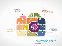Photography Royalty Free Stock Photos