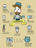 Photography Infographic. photographer with Photography equiment icons. Stock Images