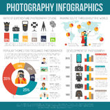 Photography infographic set Stock Photography