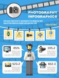 Photography Infographics Set. With photo camera and equipment information symbols vector illustration Stock Photos