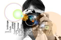 Photography, Photograph Royalty Free Stock Photos