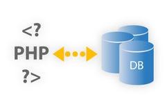 PHP y base de datos Fotografía de archivo libre de regalías