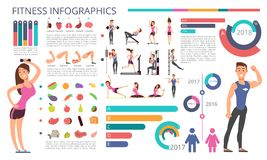 Physical activity, fitness and healthy lifestyle vector infographic Royalty Free Stock Image
