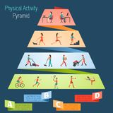 Physical Activity Pyramid Infographics. Physical activity pyramid lifestyle infographics set with people making sport exercises vector illustration Royalty Free Stock Photos