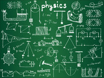 Physical formulas and phenomenons on school board Royalty Free Stock Image