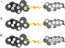 Physics - Cloud negative and positive particular royalty free illustration