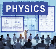 Physics Complex Experiment Formula Function Concept Royalty Free Stock Photography