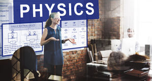 Physics Complex Experiment Formula Function Concept Royalty Free Stock Image