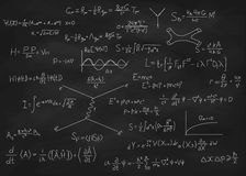 Physics equations chalkboard Stock Photography