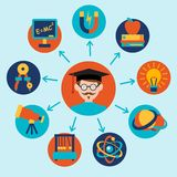 Physics science icons set Royalty Free Stock Images