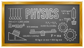 Physics, Science, School, Education, Blackboard. Vector Illustration of Physics on Blackboard. Best for Physics, Science, Education, Research, School, Technology Vector Illustration