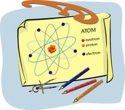 Physics - take an exam. Secondary school, high school, sit an exam, french curve, atom diagram, colored pencil stock illustration