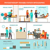 Physiotherapy And Rehabilitation Infographic Royalty Free Stock Photography