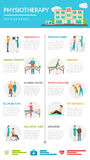 Physiotherapy Rehabilitation Infographics Stock Photo