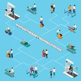Physiotherapy Rehabilitation Isometric Flowchart Royalty Free Stock Photo