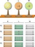 Physique - négatif et positifs électriques de particules illustration libre de droits