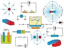 Physique - phénomènes de l'électricité et de magnétisme Photo stock