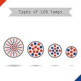 Phyto ljusa lampor för symbol för växter Stock Illustrationer