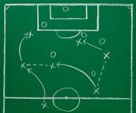 Piłki nożnej chalkboard blackboard strategii futbolowy pole zdjęcie royalty free
