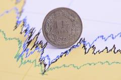 Pièce de monnaie de franc de devise suisse avec le diagramme Photographie stock libre de droits
