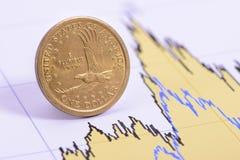 Pièce de monnaie du dollar sur le diagramme de finances Photo stock