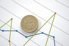 Pièce de monnaie et graphe linéaire britanniques Photographie stock libre de droits