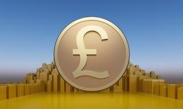 Pièce de monnaie de livre sterling d'or Image stock