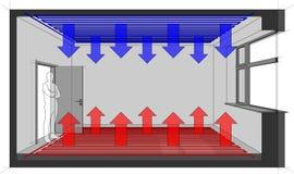 Pièce passionnée de chauffage par le sol avec le refroidissement de plafond illustration libre de droits