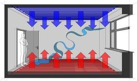 Pièce passionnée de chauffage par le sol avec le refroidissement de plafond et la ventilation naturelle illustration de vecteur