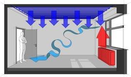 Pièce passionnée de radiateur avec le refroidissement de plafond et la ventilation naturelle Images stock