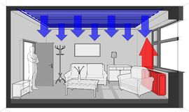 Pièce passionnée de radiateur avec le refroidissement et les meubles de plafond illustration libre de droits