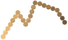Pièces de monnaie 6 Images libres de droits