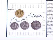 Pièces de monnaie et tableau Photos stock