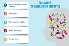 Pięć kroków zdrowego stylu życia wektorowy pojęcie z si Obraz Stock